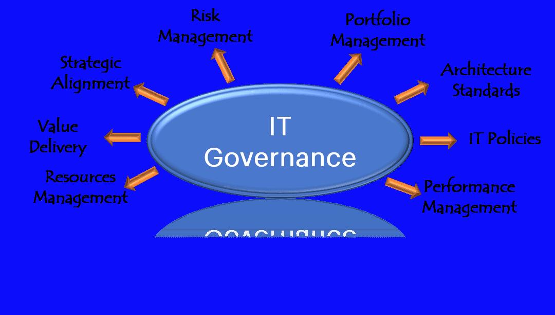 Leading through IT Decisions