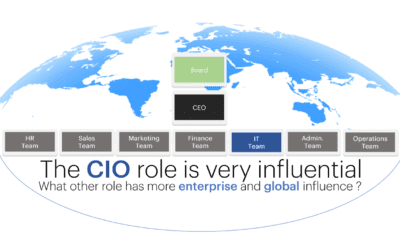 The CIO Role is Influential