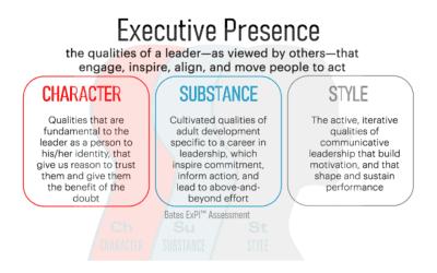 Executive Presence As A CIO